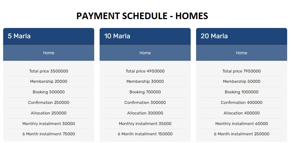 Homes-Payment-plan-and-Prices-Abdullah-City