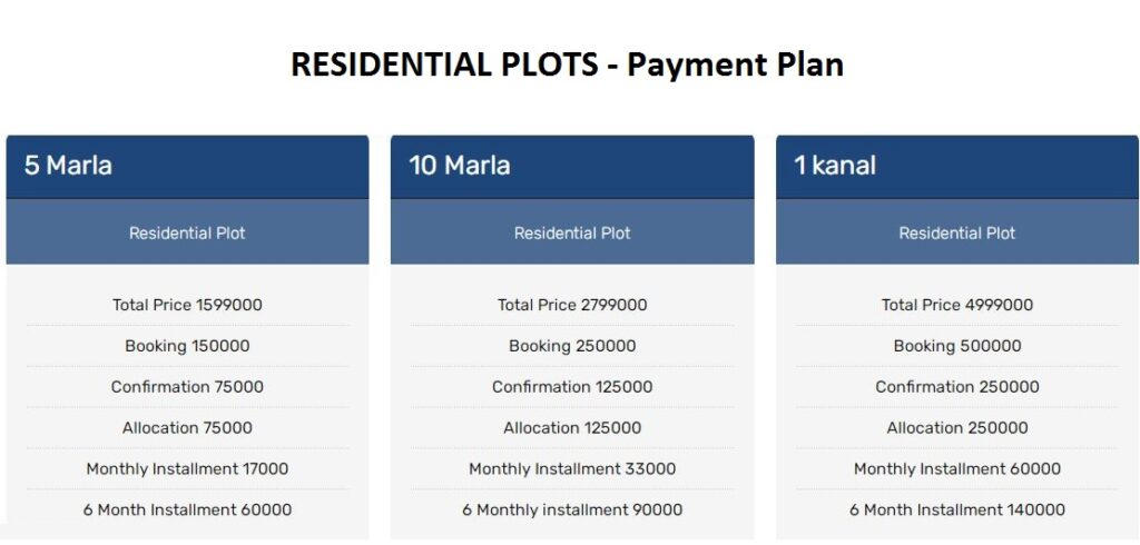 residential-Plots-Payment-plan-and-Prices-Abdullah-City