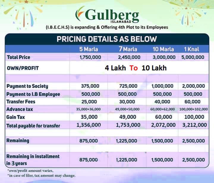 Payment-Plan-Gulberg-green-islamabad