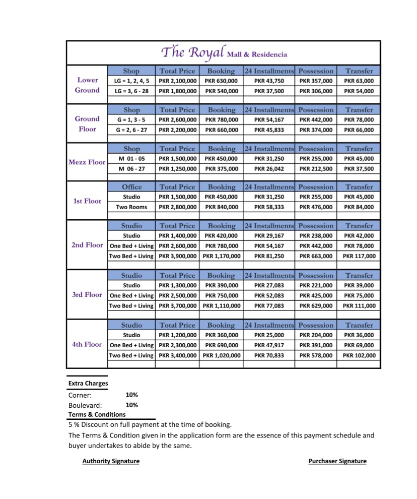 The Royal Mall Residencia payment plan