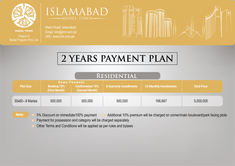 8 Marla Payment Plan islamabad model town