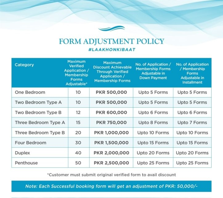 ARY Laguna Form adjustment Payment Plan and price