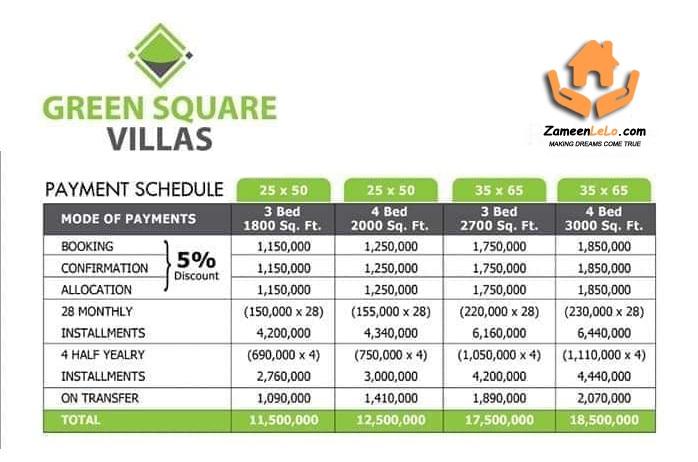 Airport-Green-Garden-Apartment-Payment-Plan