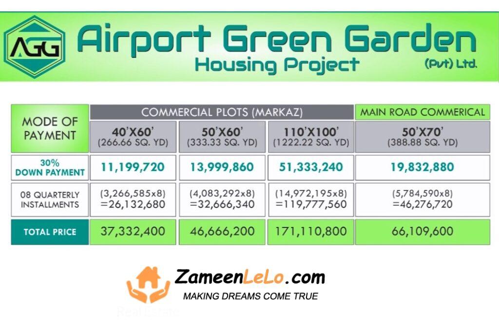 Airport-Green-Garden-Commercial-Payment-Plan