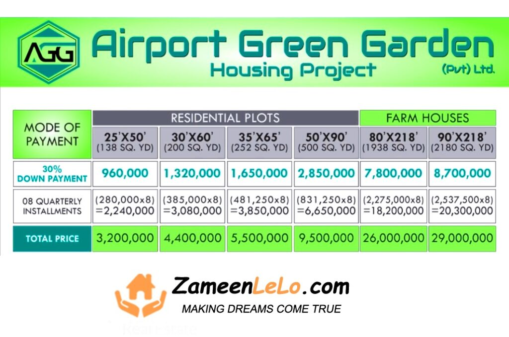 Airport-Green-Garden-Residencial-Plots-and-Farm-Houses-Payment-Plan