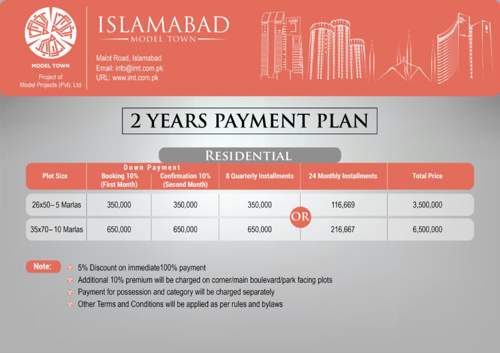 Islamabad-Model-Town-Payment-Plan
