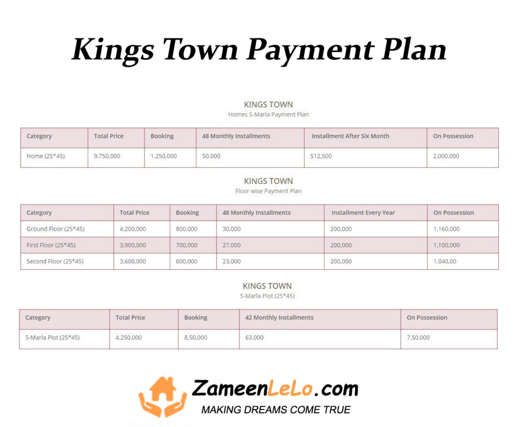 Kings-Town-Lahore-Price-Payment-Plan