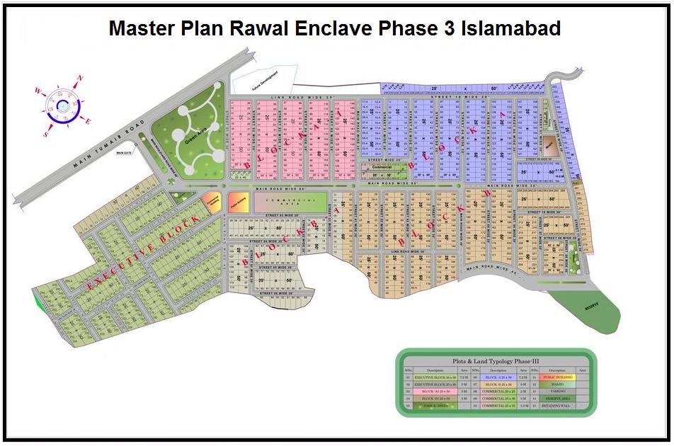 Master Plan-Rawal Enclave Phase 3 Islamabad