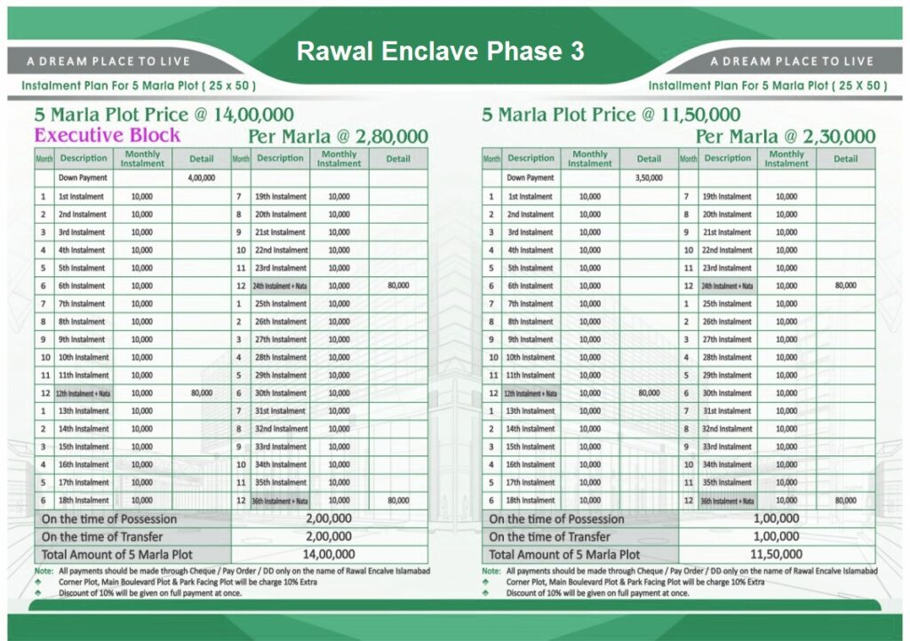 Payment Plan-Rawal Enclave Phase 3 Islamabad
