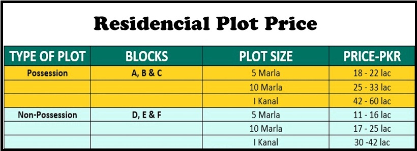 Residencial-Plot-Price-university-town-islamabad-2020