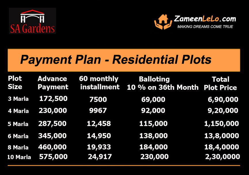 SA-Garden-Phase-2-Sher-Afghan-Block-Payment-Plan-for-Residential-Plot