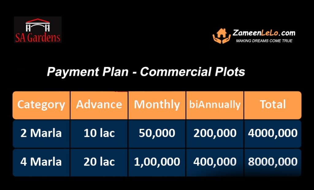 SA-Garden-Phase-2-Sher-Afghan-Block-Payment-Plan-for-commercial-Plots