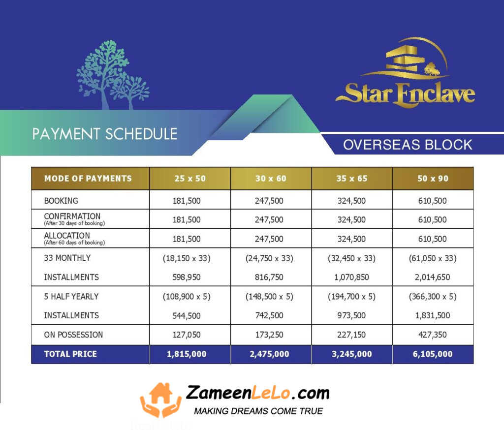 Star-Enclave-islamabad-Payment-Plan-OVERSEAS-BLOCK