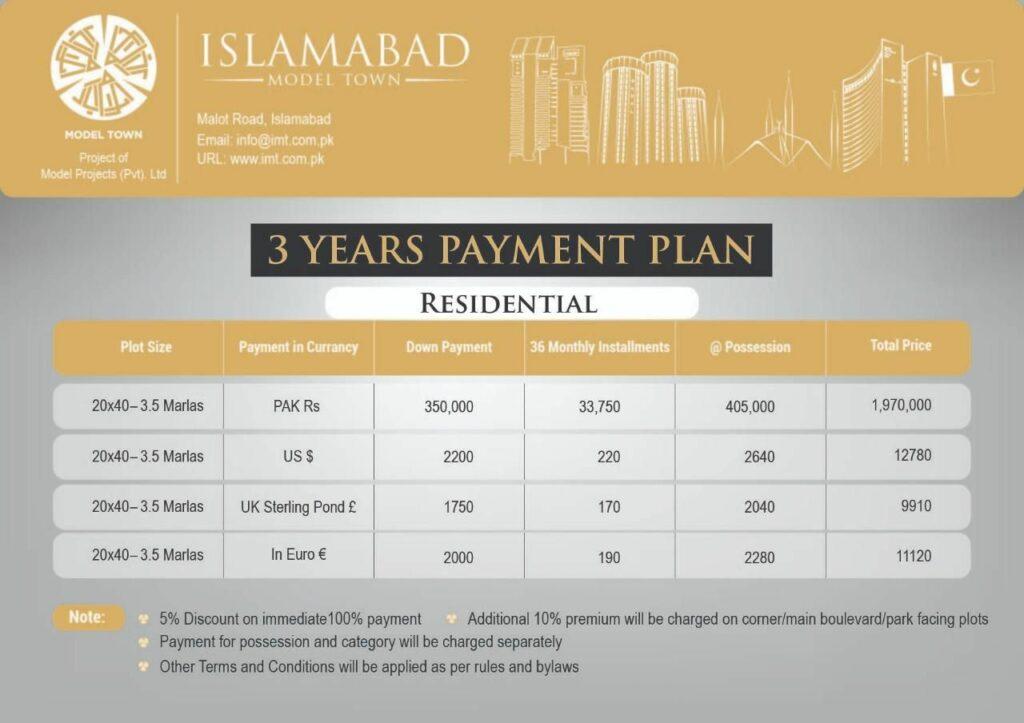 islamabad-model-town-installment-plan