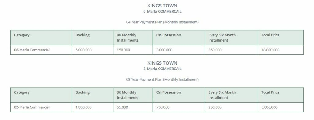 kings town lahore commercial plot payment plan and price