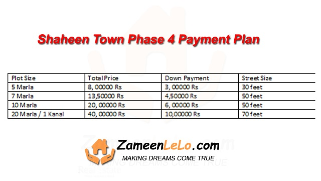 shaheen town phase 4 payment plan