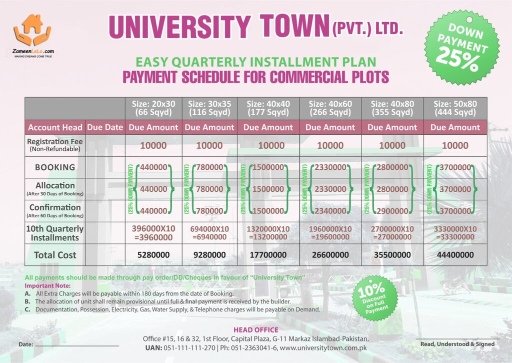 university town islamabad Payment plan schedule 2020