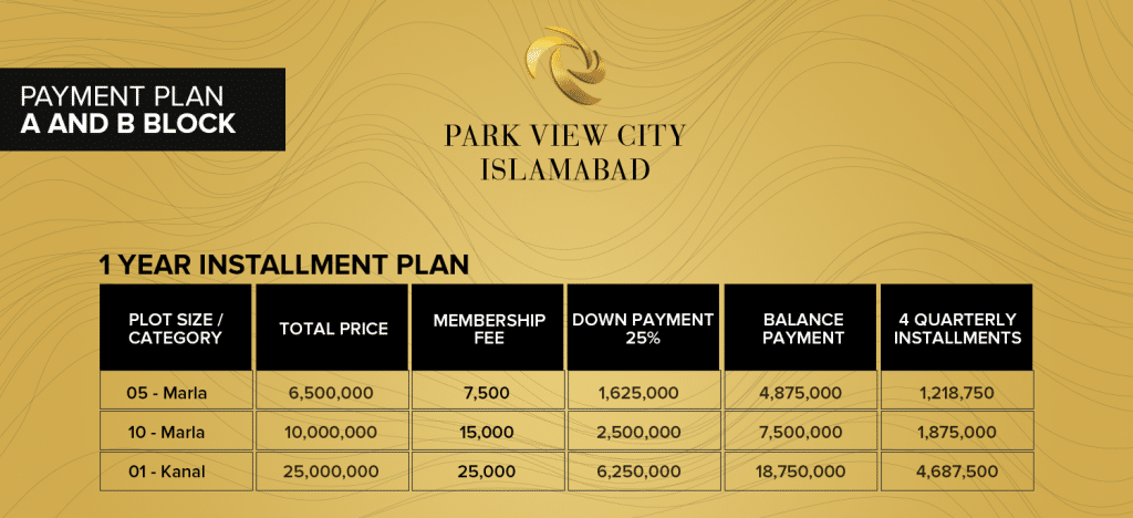 A-and-B-block-new-payment-plan-and-price