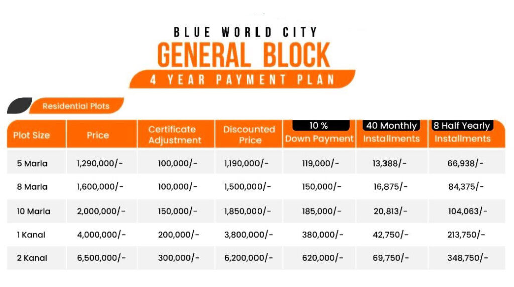 General-block-payment-plan-and-price-blue-world-city-islamabad