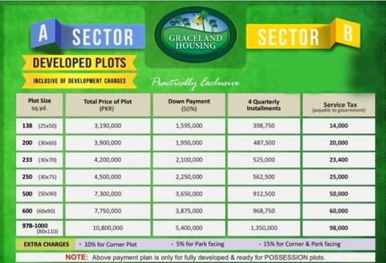 Graceland-Housing-Islamabad-payment-plan