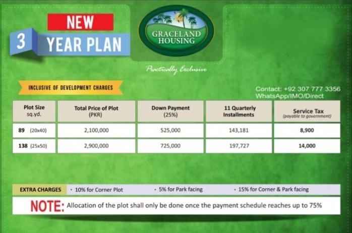Graceland Housing Islamabad plot payment plan