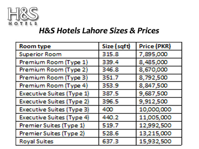 HS-Hotels-Lahore-Sizes-Prices-and-payment-plan