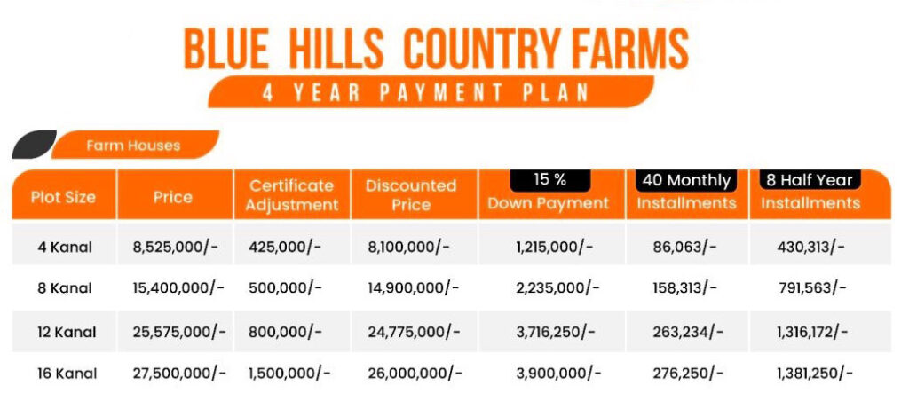 Hills-Country-Farms-Installment-plan-blue-world-city-islamabad