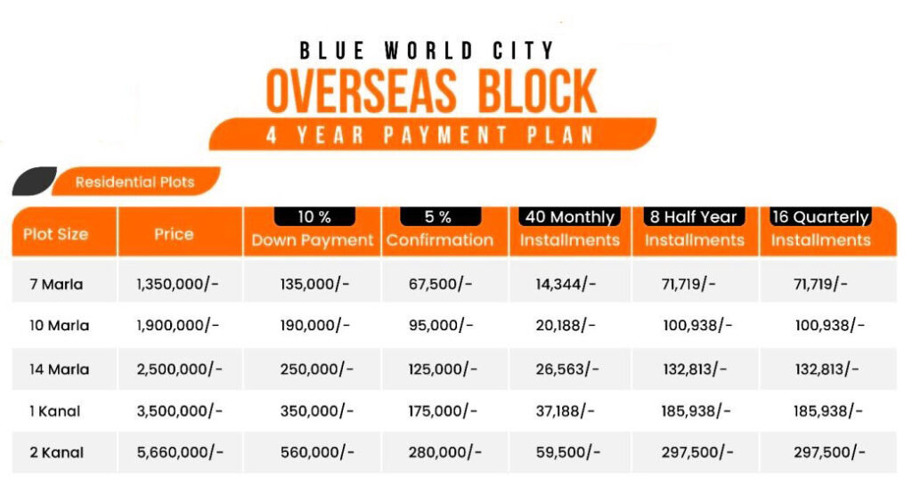 Overseas-block-payment-plan-and-price-blue-world-city-islamabad