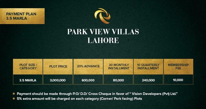 Payment-plan-and-price-3.5-Marla-plots-Diamond-block-park-view-lahore