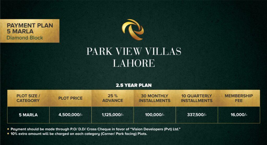 Payment plan and price 10 Marla plots Diamond block park view lahore