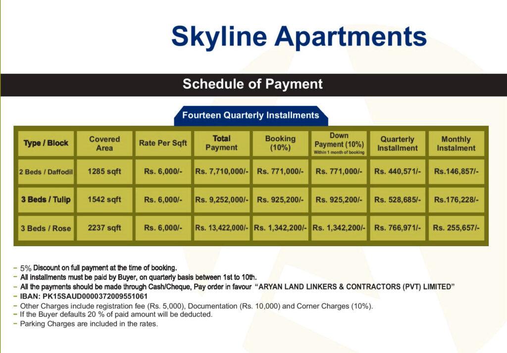 Skyline Apartment FGEHA Islamabad Payment installments Plan