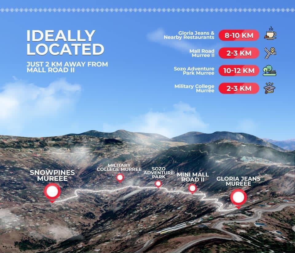 Snow-Pines-Murree-location-Distance