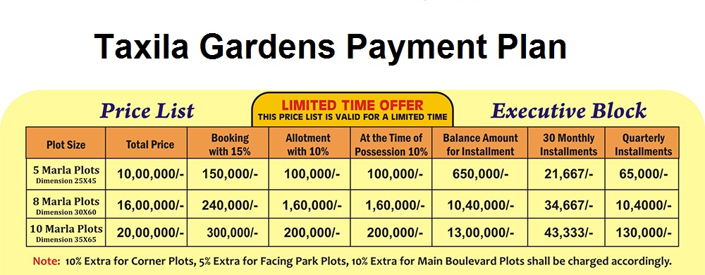 Taxila-Gardens-Payment-Plan-Residential