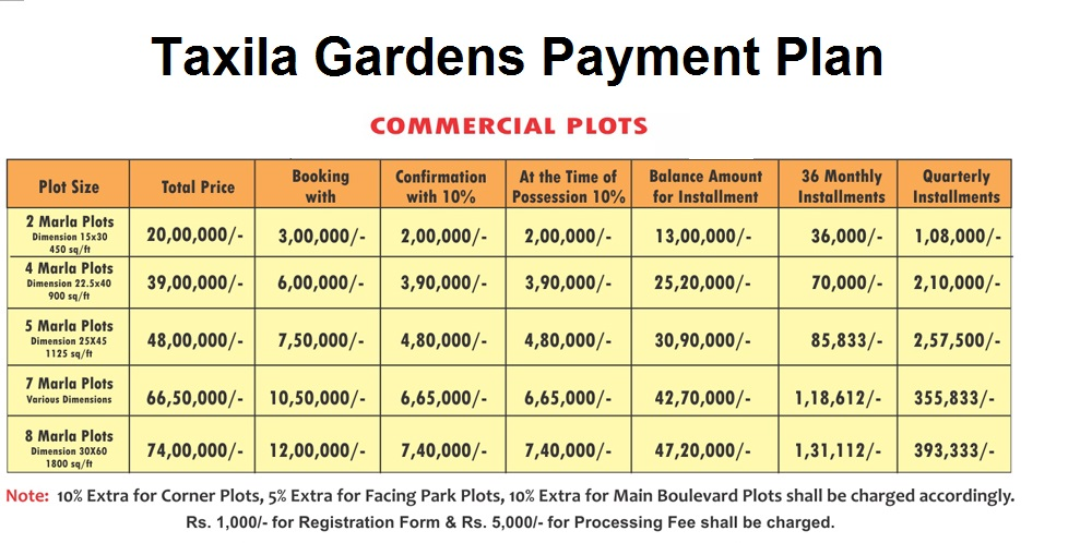Taxila-Gardens-Payment-Plan-commercial-plots