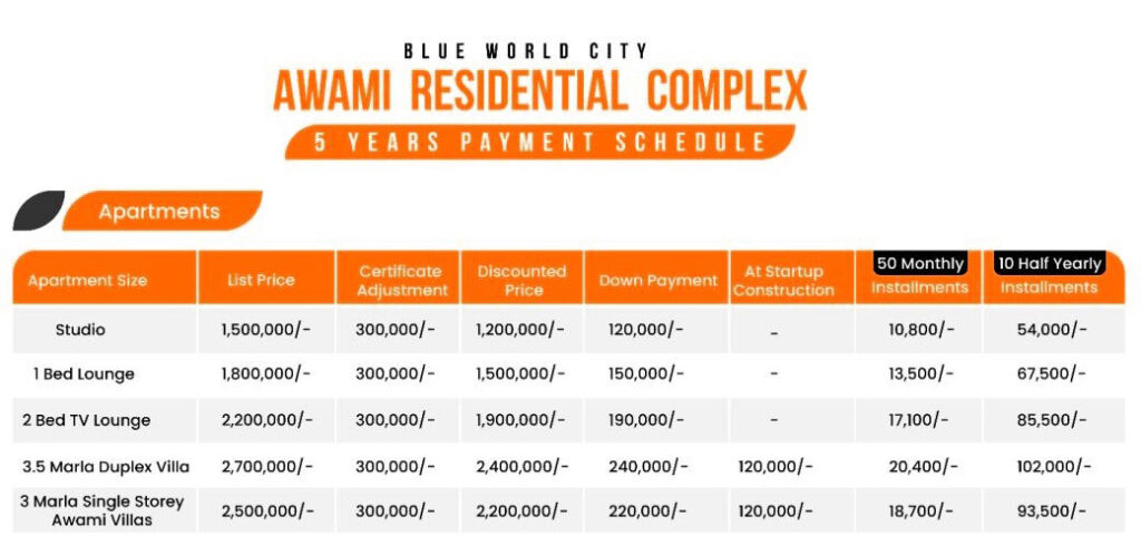 awam-residential-complex-installment-plan-and-price-blue-world-city-islamabad