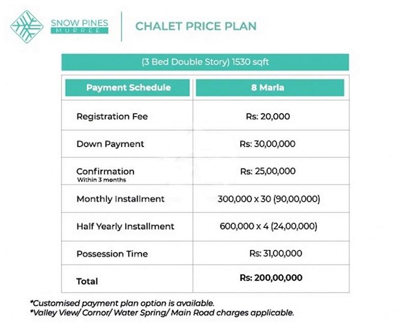 chalet-price-plan-snow_pines-murree