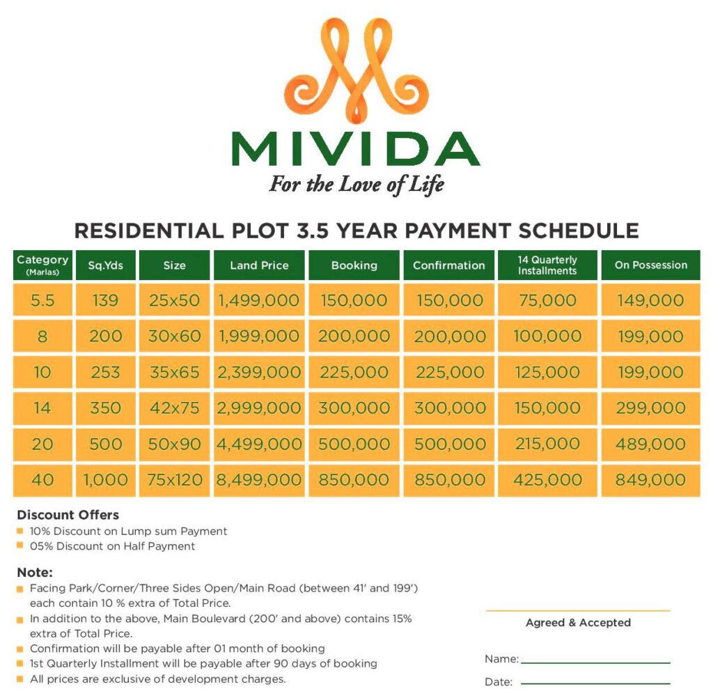 payment plan - Mivida City Islamabad price