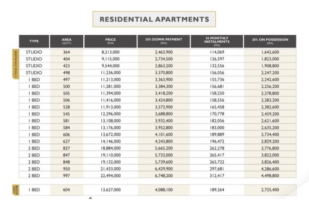 Residential-Apartments-Payment-Plan-and-Price-Grand-Square-Mall-Lahore