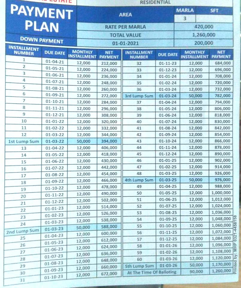3-Marla-monthly-payment-plan-al-rehman-garden-phase-7