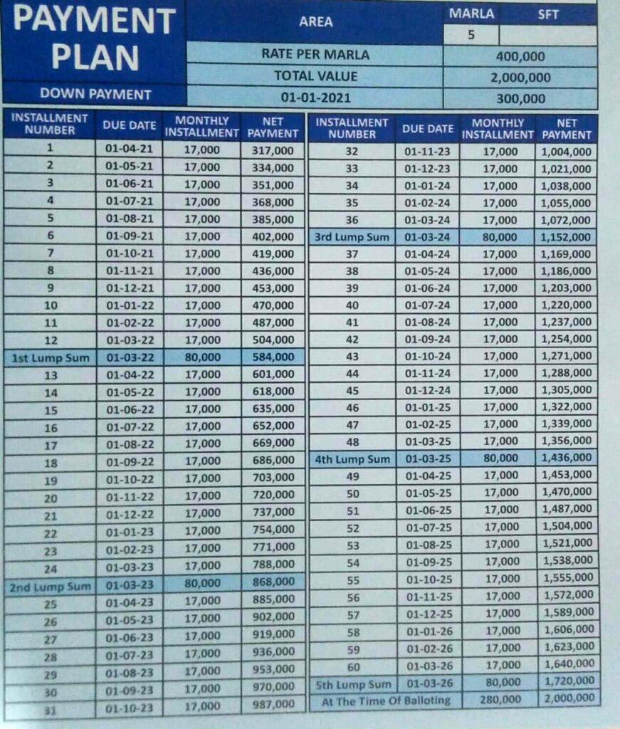 5-Marla-plot-monthly-payment-plan-al-rehman-garden-phase-7