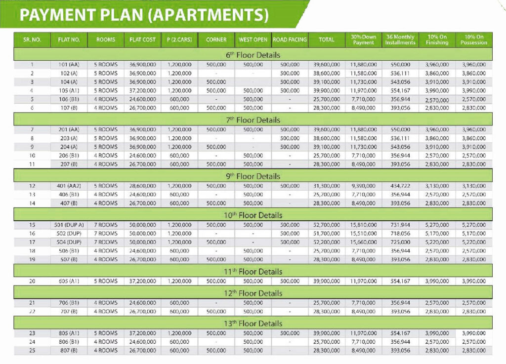 China-Gold-Park-Mall-and-Residency-apartment-Payment-Plan-and-price