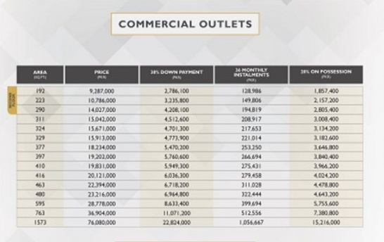 Commercial-Outlets-Payment-Plan-2-and-Price-Grand-Square-Mall-Lahore