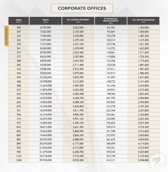 Corporate-Office-Payment-Plan-and-Price-Grand-Square-Mall-Lahore