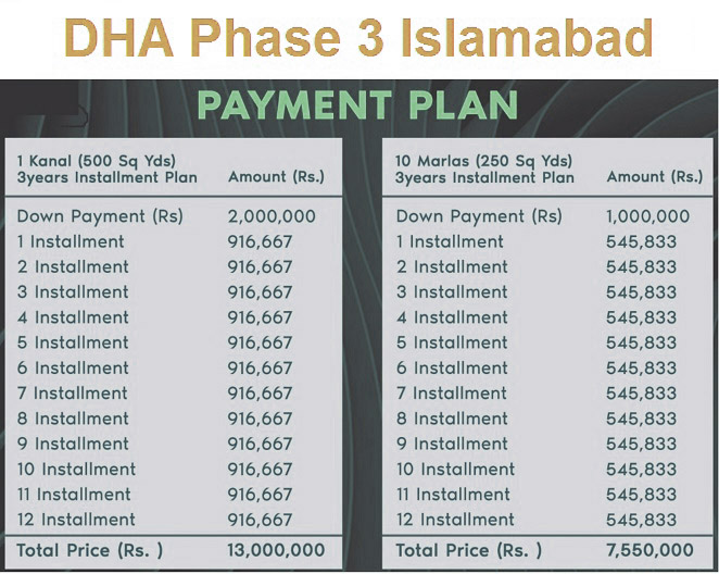 DHA Phase 3 Islamabad Installment Plan and price