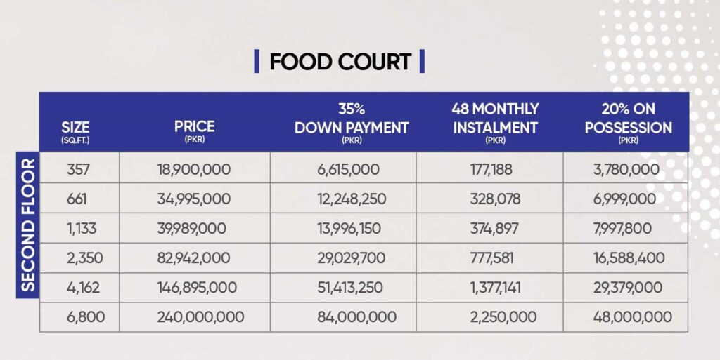 Pace-circle-Food-Court-second-Floor-Payment-Plan-and-Price