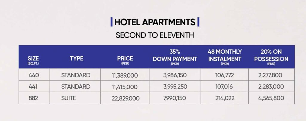 Pace-circle-hotel-apartment-second-to-eleventh-Floor-Payment-Plan-and-Price