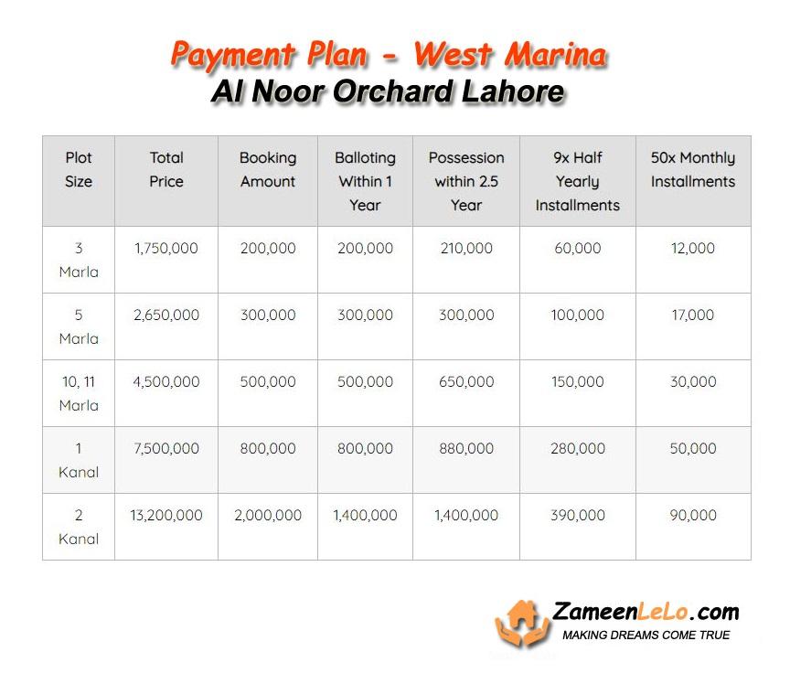 Payment-Plan-West-Marina-Al-Noor-Orchard-Lahore