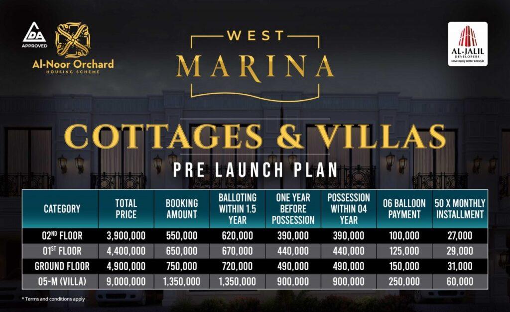 Payment-Plan-West-Marina-Cottages-Villas