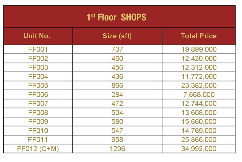 1st-floor-shops-Payment-Plan-and-price-Mall-VIII-mamtaz-city-islamabad