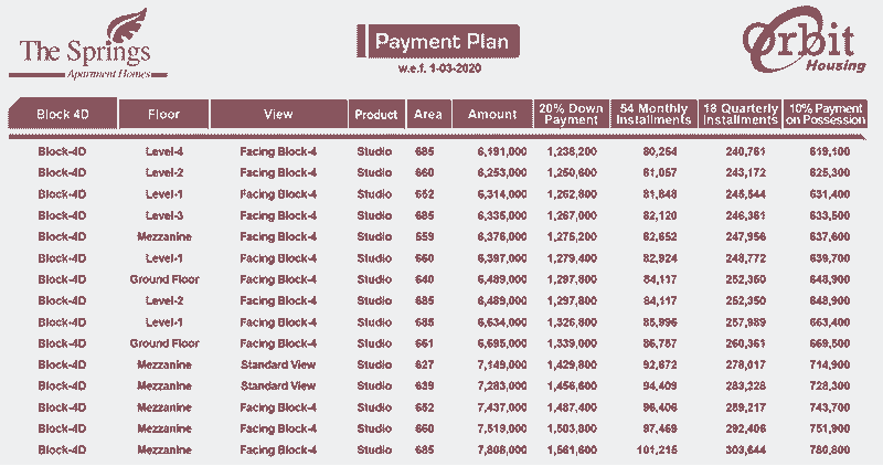 Block-4D-Payment-Plan-and-price-The-Spring-Apartment-Homes-lahore-1